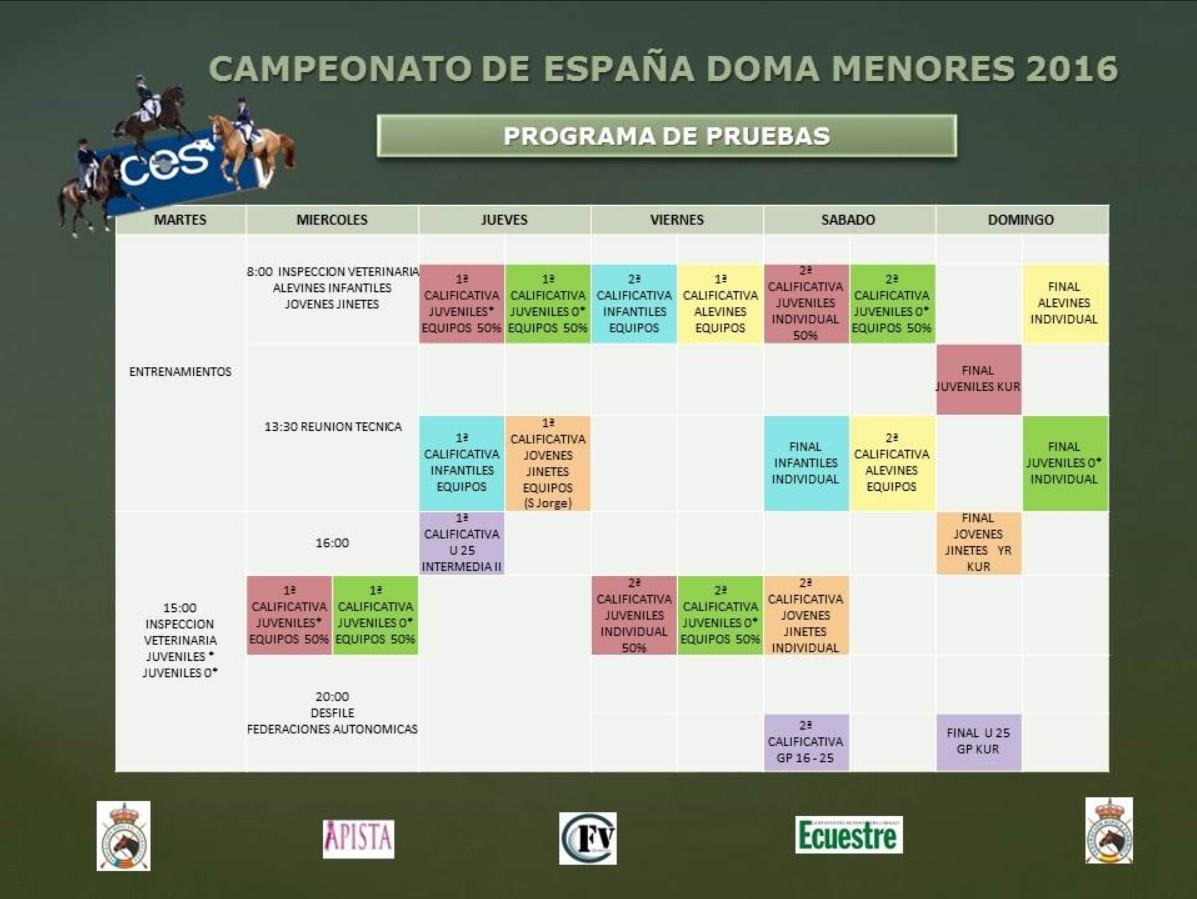 Campeonato España Menores 2016 DC.jpg